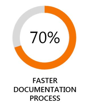 70-faster-documentation-process